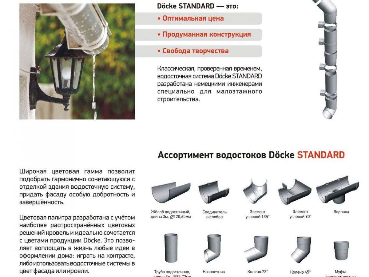 Водосточная система Docke стандарт пластиковая